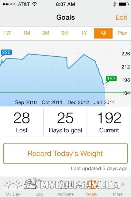 weight graph.jpg