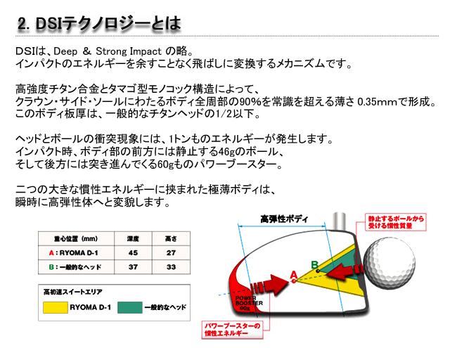 ryoma-d1-driver-2.jpg