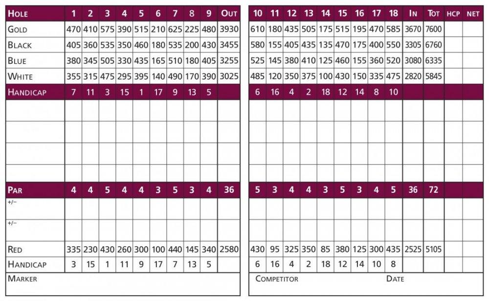 new-scorecard.jpg