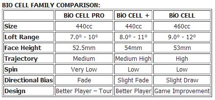 bio-family-compare.PNG