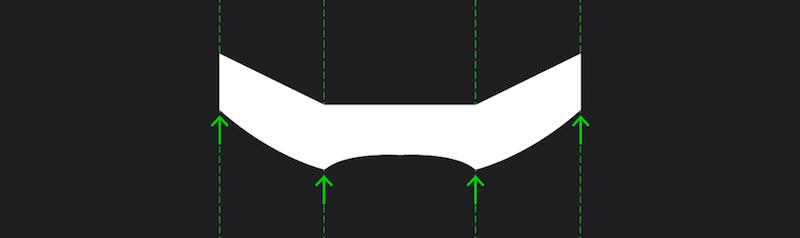 MLA Putter Alignment copy.png