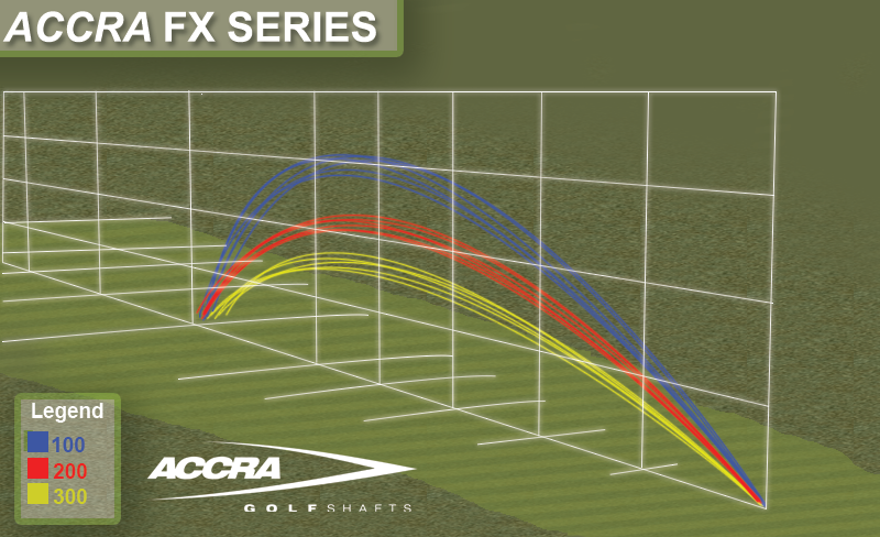 fx-series-launch-diagram.png