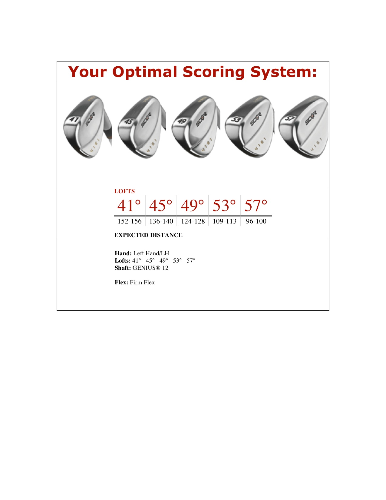 Your Optimal Scoring System (1).jpg