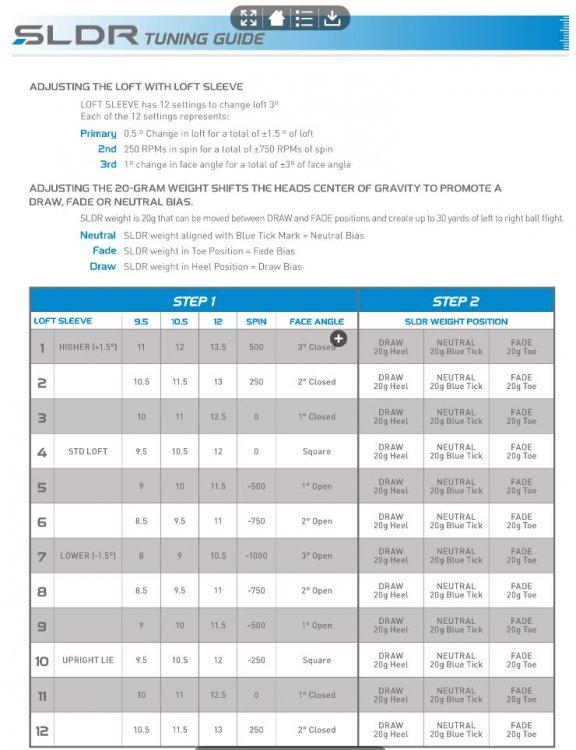 sldr tuning guide.JPG