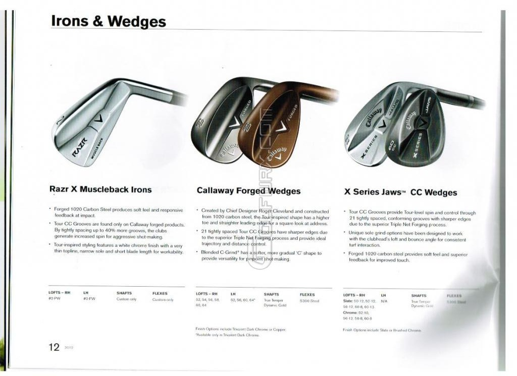 Callaway 2012 irons and wedges.jpeg