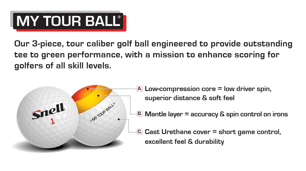 Snell My tour Ball 4.jpg
