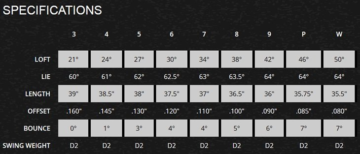 Titleist 714 AP2 Irons Specs.jpg
