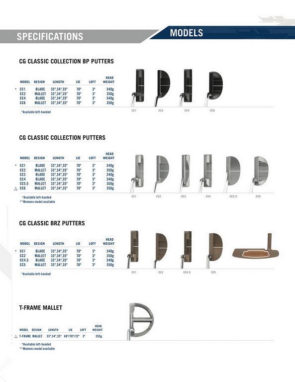 2011-classic-putters-2.jpg