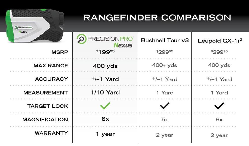 7b8213cd-nexus-comparison-chart_0rg0g50rg0g5000000.jpg