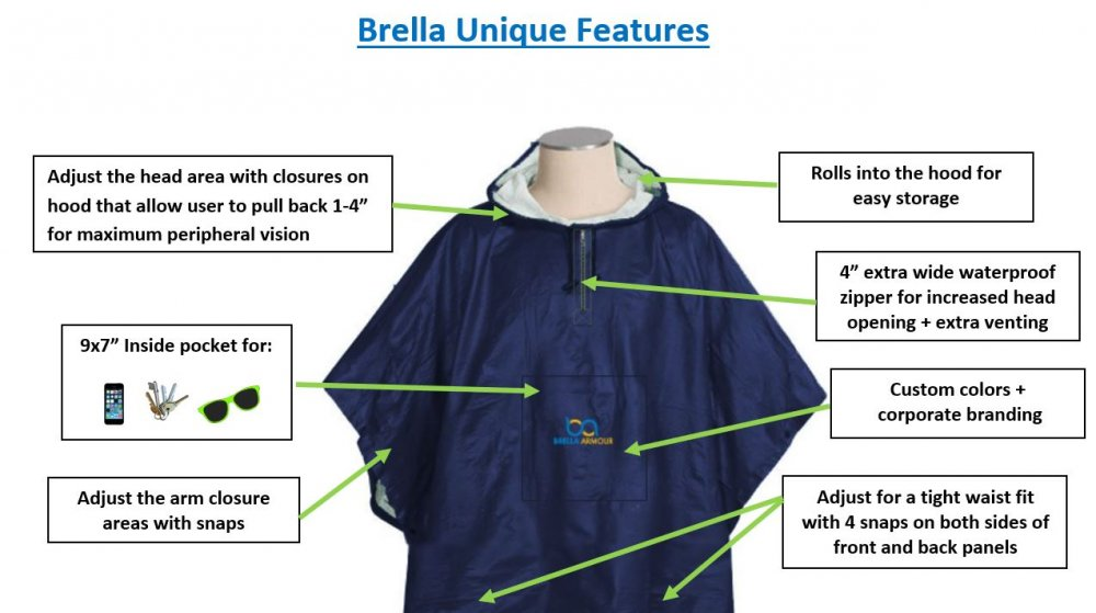 BRELLA UNIQUE FEATURES - DEC 2017.JPG