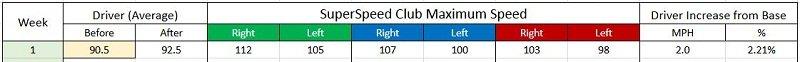 SS Chart - Week 1.JPG