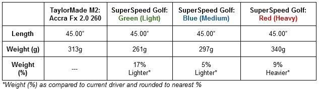 Specs Chart.JPG