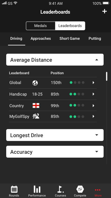 Shotscope Leaderboard 2.png