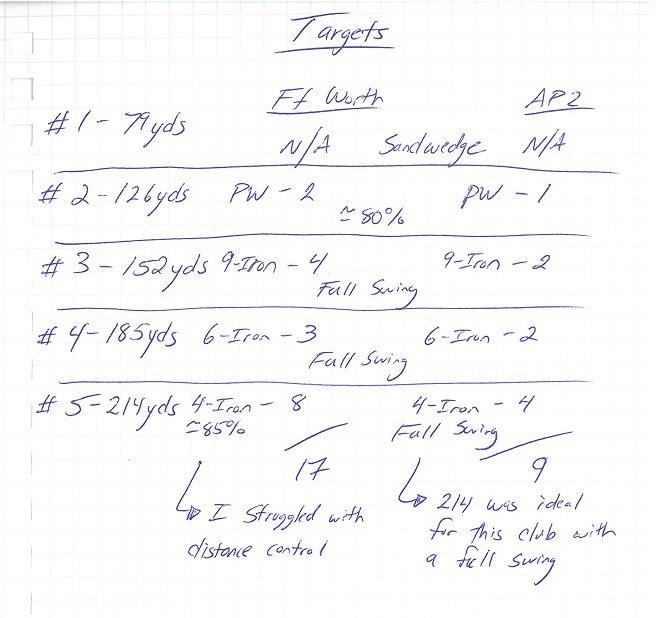 717706850_TargetGame-Results.jpg.0f35ca66b25b850db64fddee87deab25.jpg
