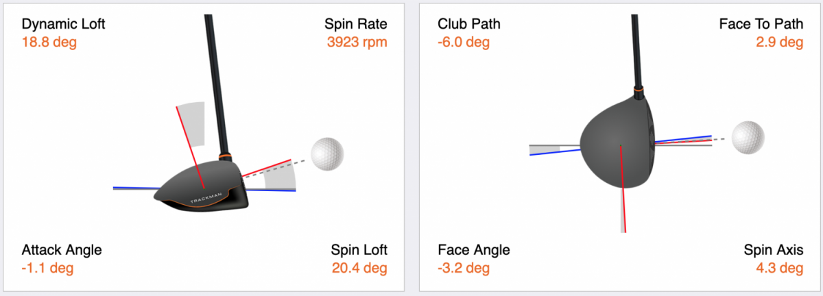 stage2_trackman.thumb.png.bc992bc904190d4171118d66e86625d8.png