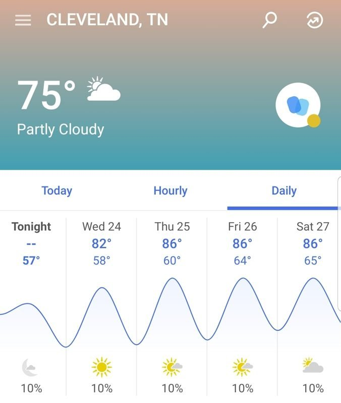 Screenshot_20190723-204455_The%20Weather%20Channel-01.jpeg