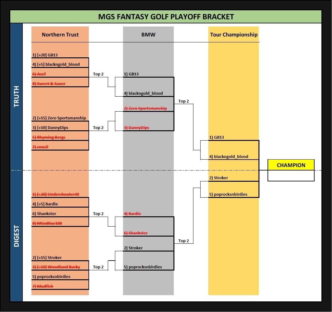 Fantasy Tour Championship.jpg