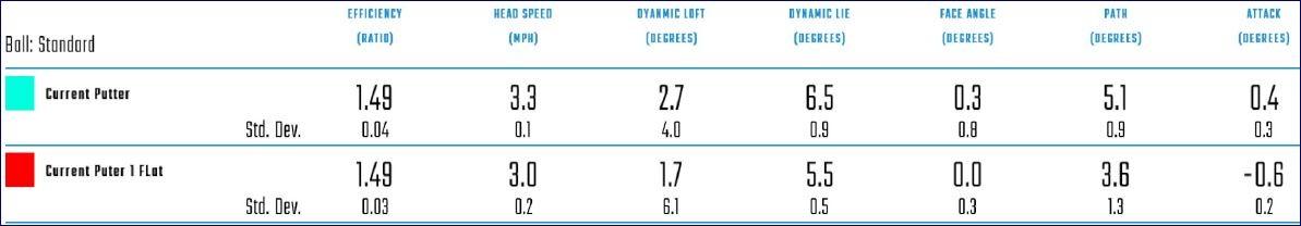 Results-putter.JPG