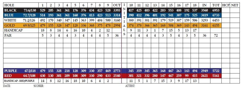 cn-scorecard-back_orig.jpg