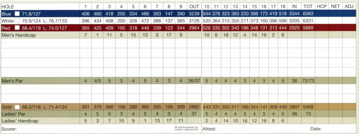 scorecard_merged.thumb.jpg.5e46d2d52364d6920727f13e533f437c.jpg