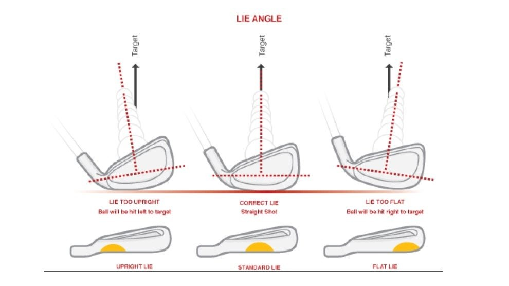 golf-club-lie-angle-990x556.jpg