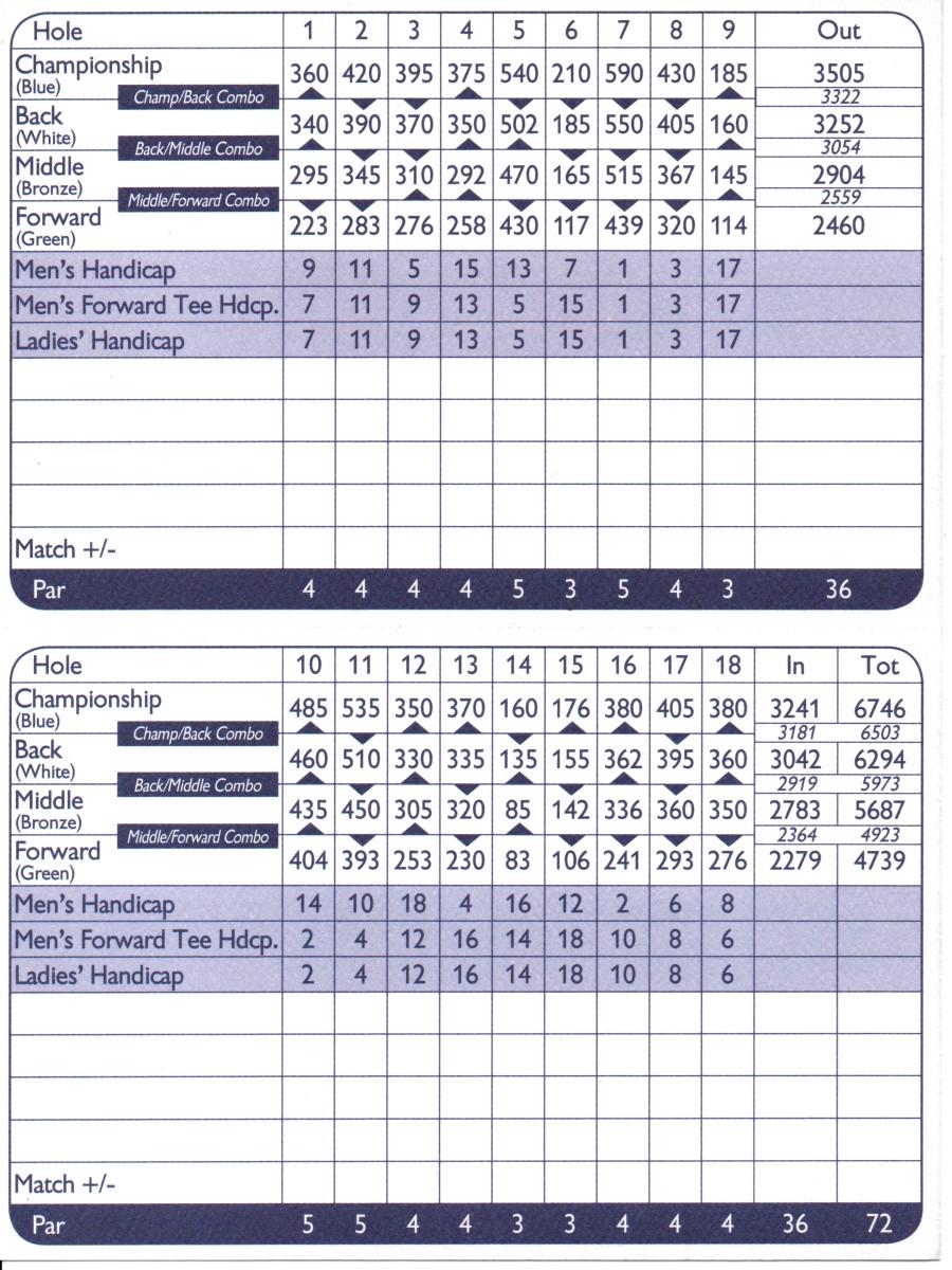 Scorecard002.jpg