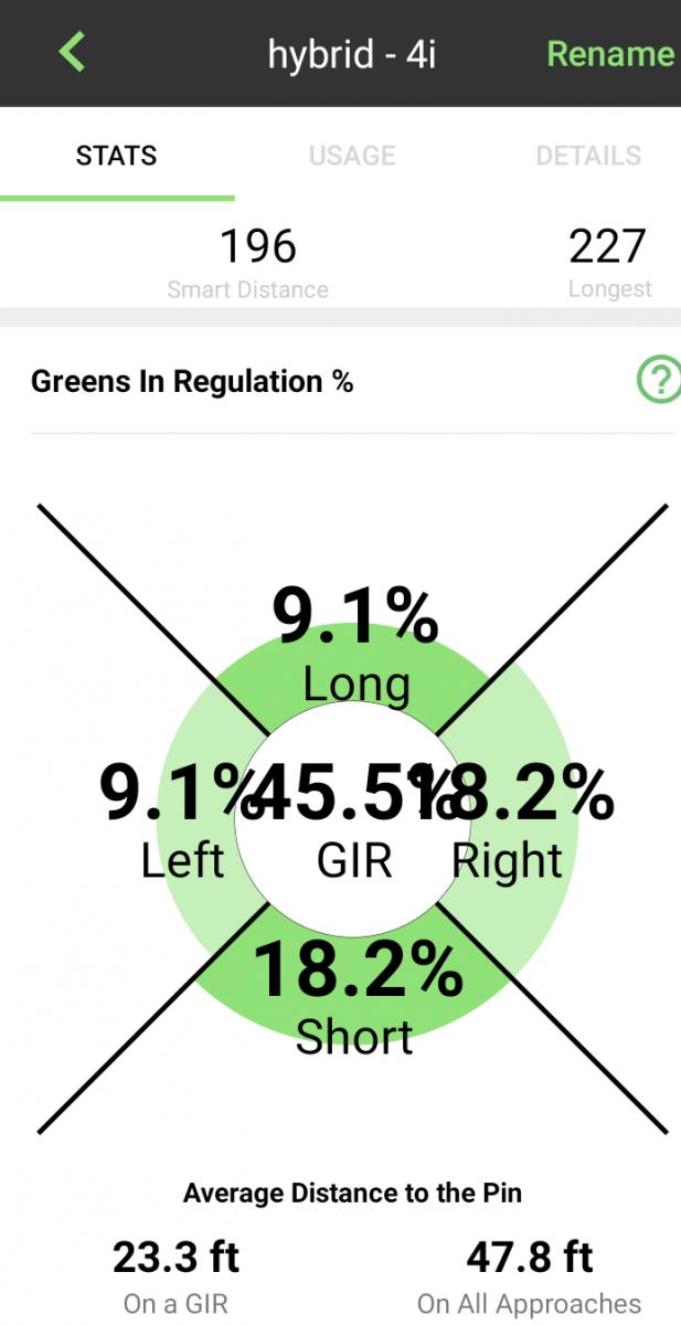greens.png.2e993c3ef634dd8db1bf8ac541892139.png