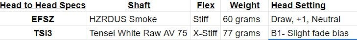 1733586067_TSiEFSZheadtoheadspecs.JPG.ed1154861f64de7133696b6f5c47769c.JPG