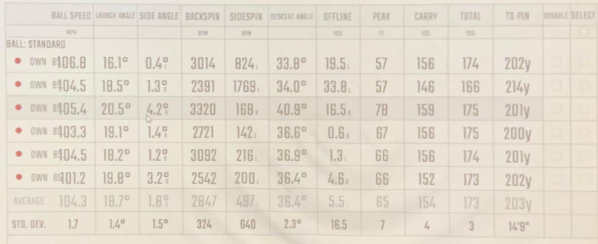 My Own X2 Hot Iron Stats.jpeg