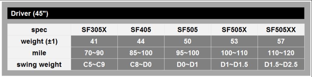 autoflex_chart.png.6b38e36ba34b6243bc4e111015b00010.png