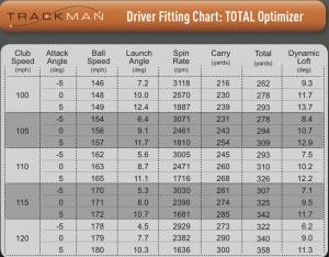 TrackMan-Driver-Optimizer-300x234.png.33a96586d9eefd3f44b2b802a5d40bf5.png
