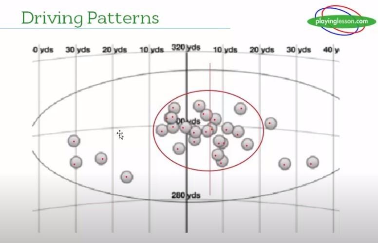 PGA Tour driving shot pattern.jpg