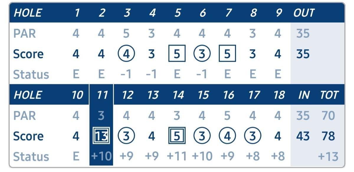 Screenshot_20210808-121145_PGA TOUR.jpg