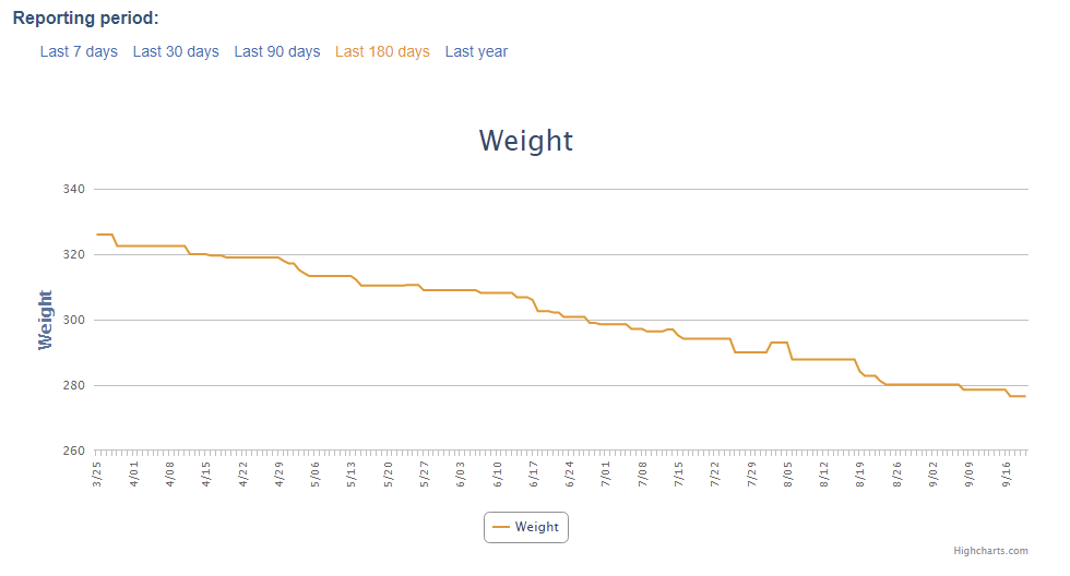 2021-09-20 15_19_44-Free Calorie Counter, Diet & Exercise Journal _ MyFitnessPal.com.png